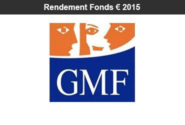Assurance-vie : rendement 2015 du fonds euro des contrats de l'assureur mutualiste, GMF