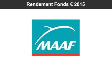 Assurance-vie : rendement 2015 du fonds euro des contrats MAAF