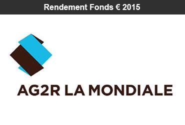 Assurance-vie : rendement 2015 du fonds euro dynamique EUROCIT et des contrats AG2R La Mondiale